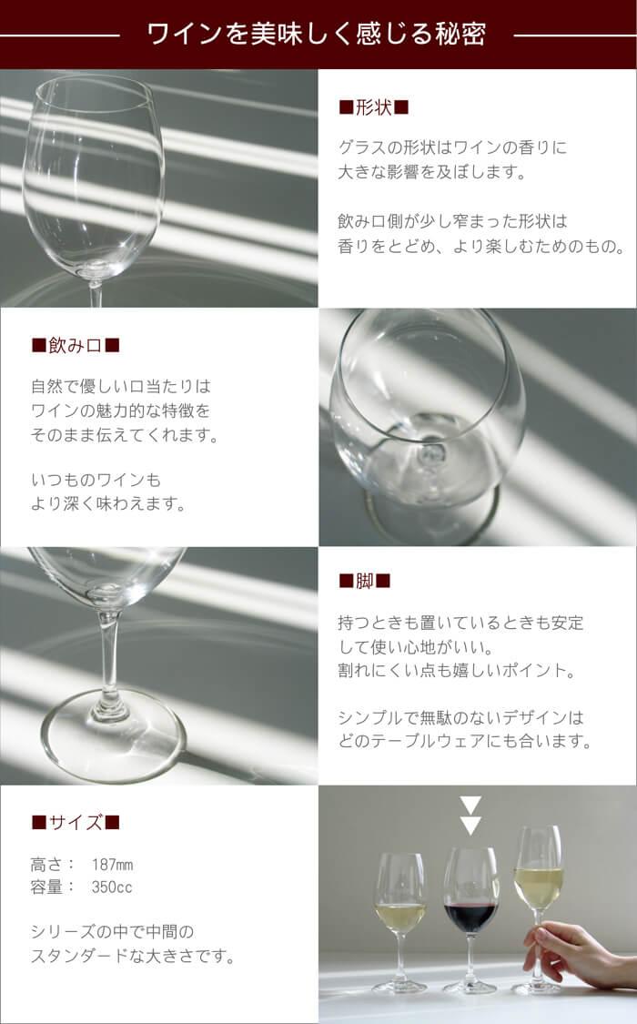ワインを美味しく感じる秘密