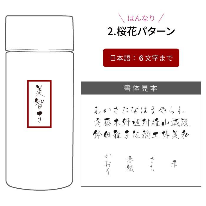桜花パターン