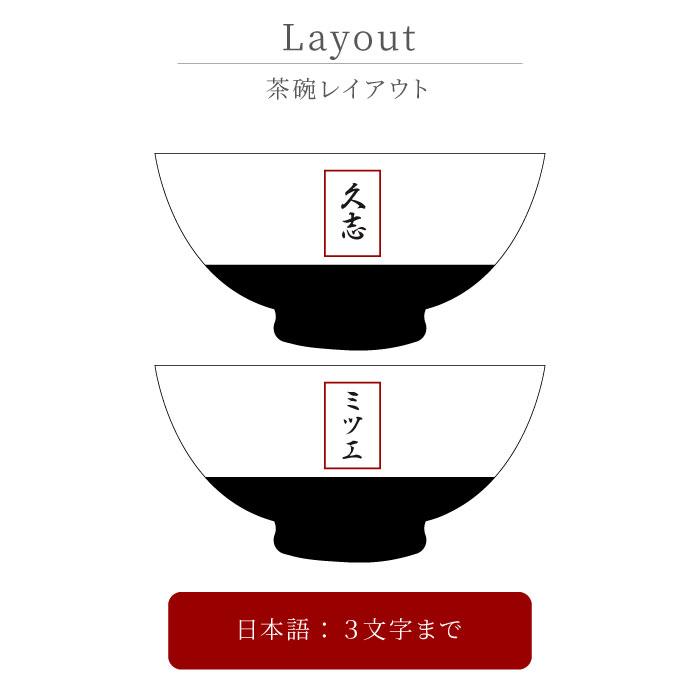 茶碗レイアウト