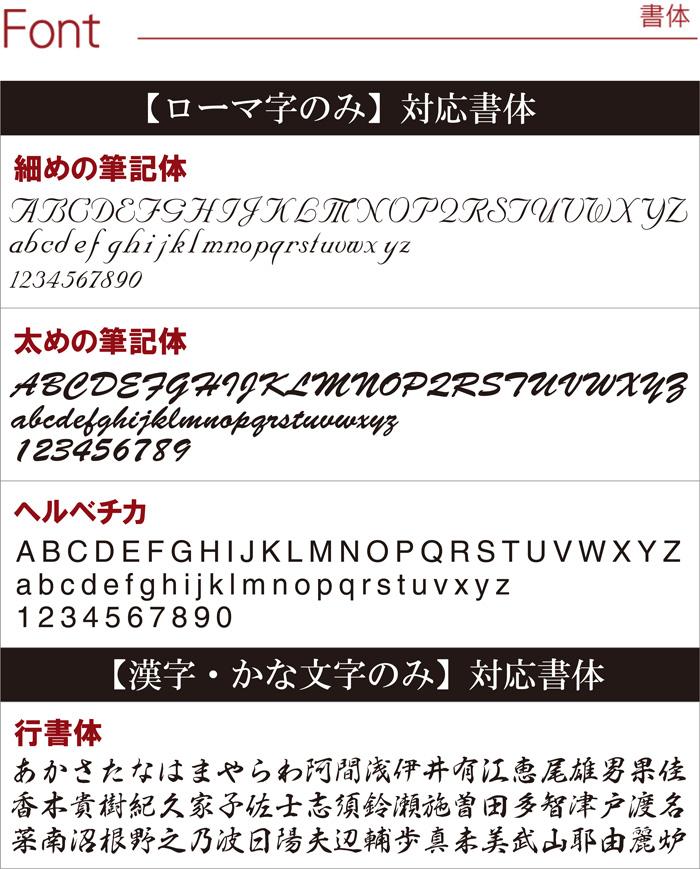 4種類の書体