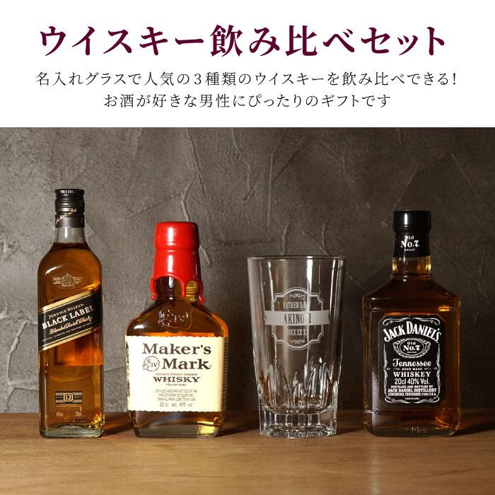 ウイスキー飲み比べセット