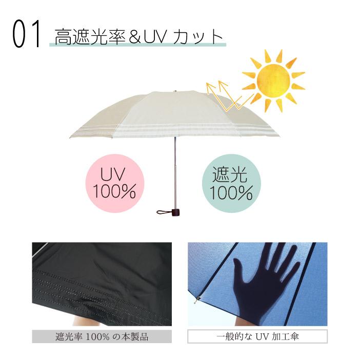 高遮光率&UVカット